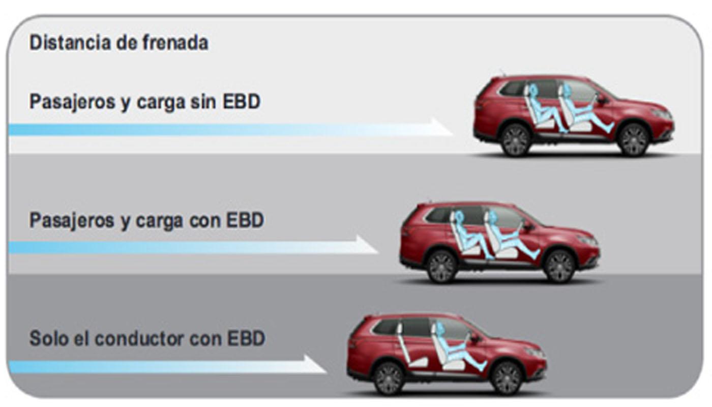 Resultado de imagen para ebd