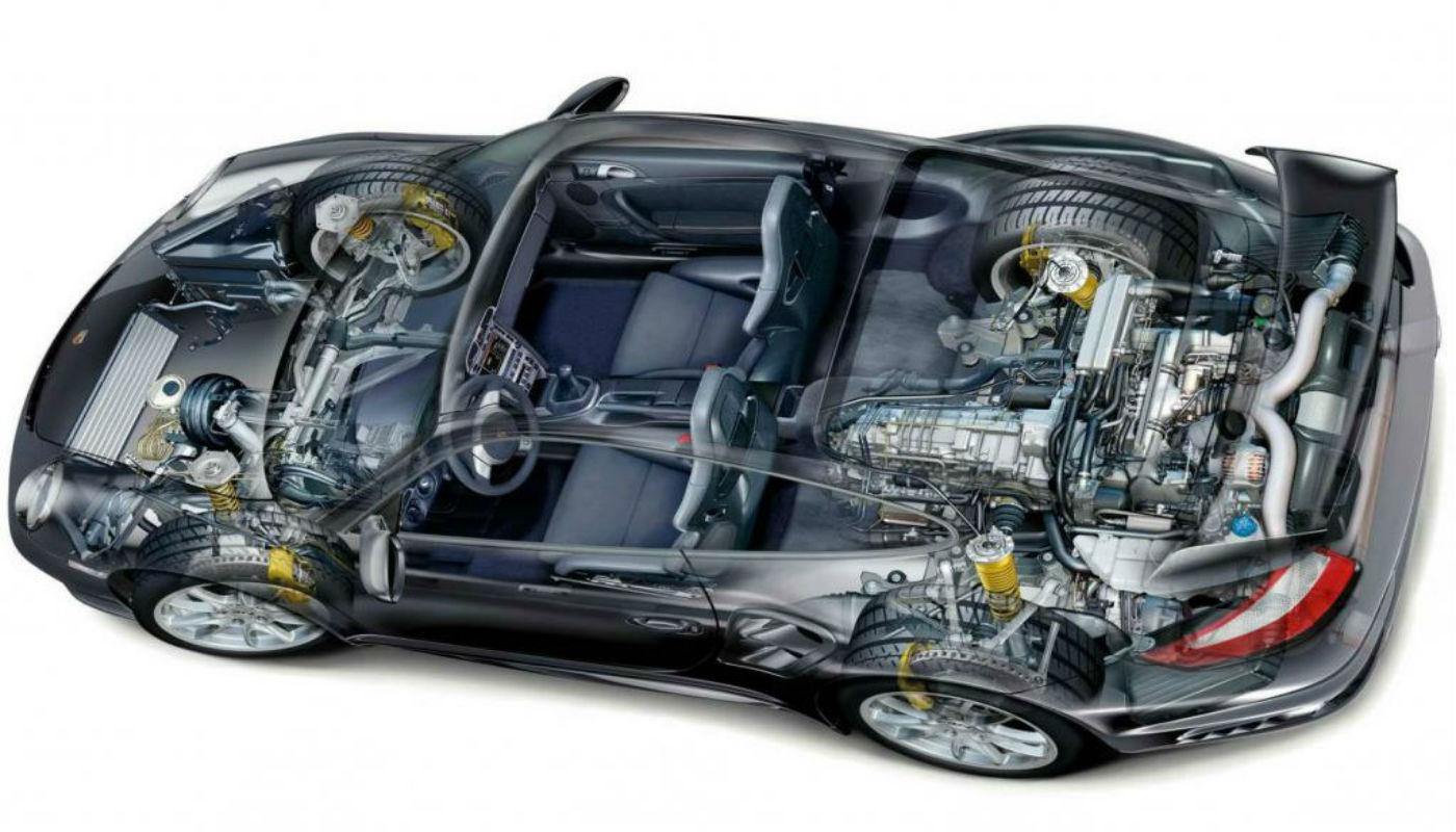 Sistema de generación y almacenamiento de un automóvil - | NITRO.PE |